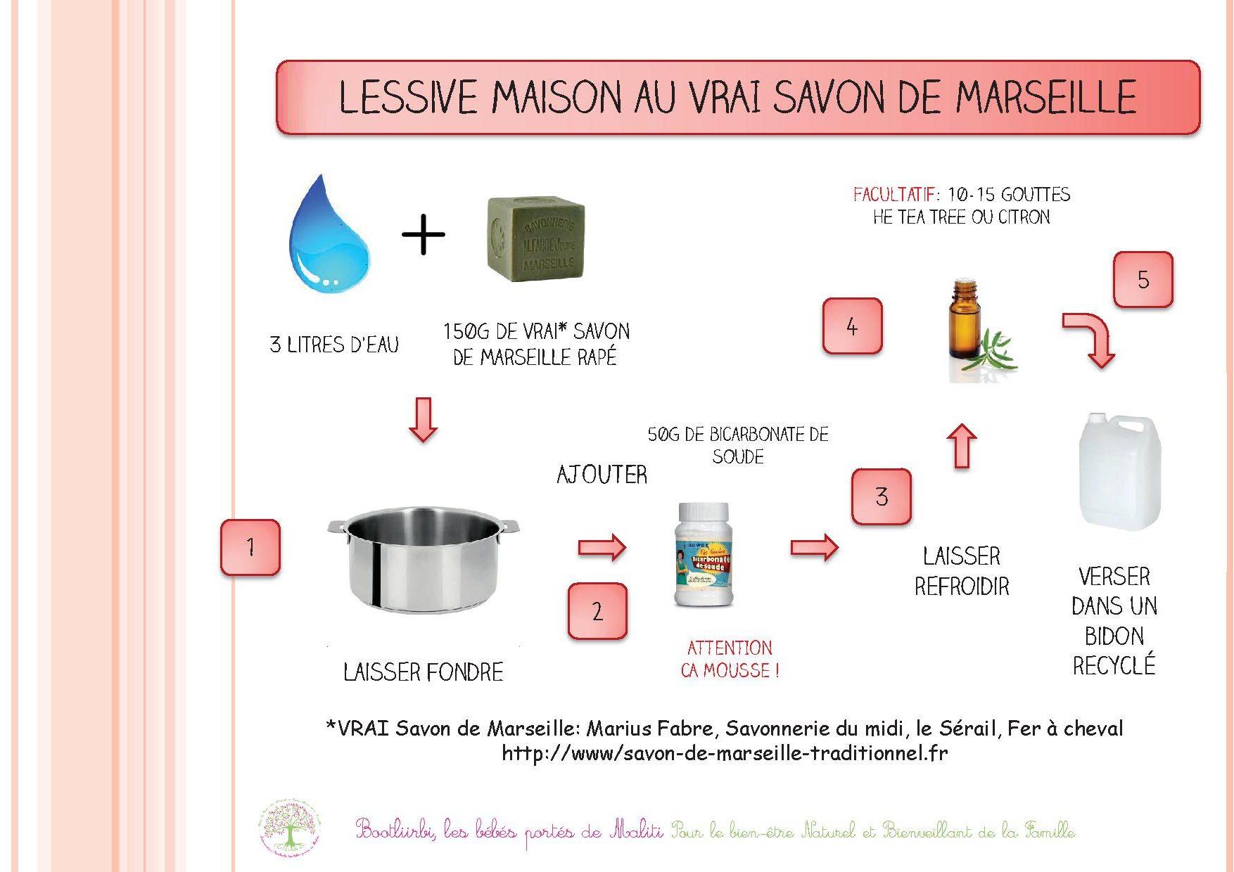 recettes de lessive cendre et savon de marseille les. Black Bedroom Furniture Sets. Home Design Ideas